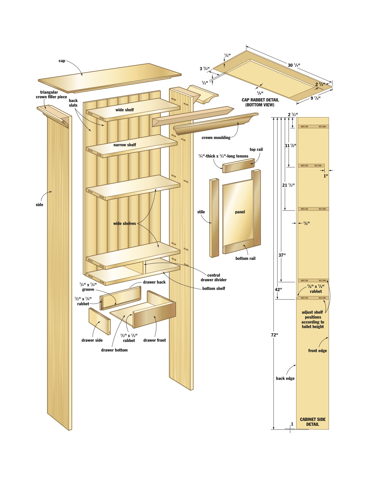 Woodwork cabinet plans bathroom pdf plans for Cabinet planner free