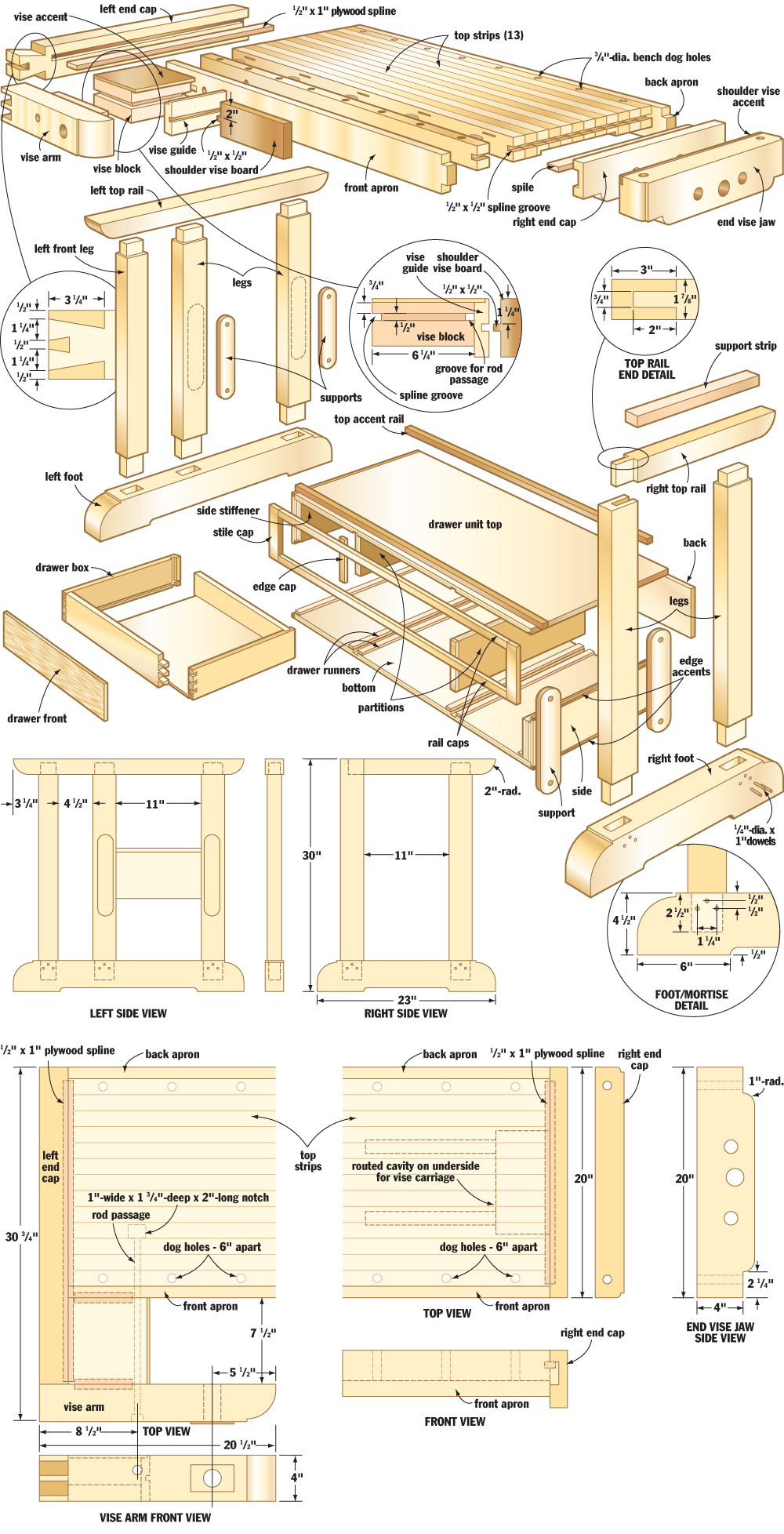 Craftsmans Workbench Woodworking Plans Woodshop Plans