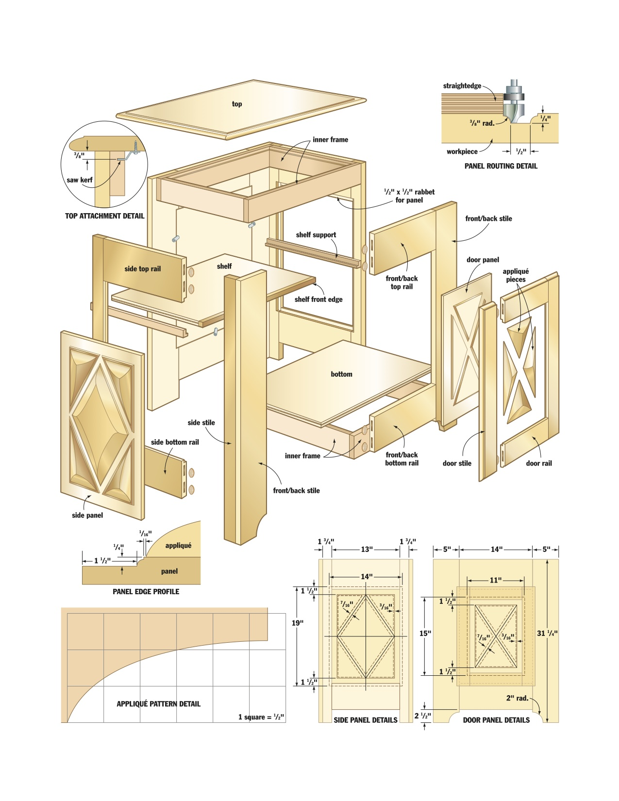 French Canadian cabinet woodworking plans - WoodShop Plans