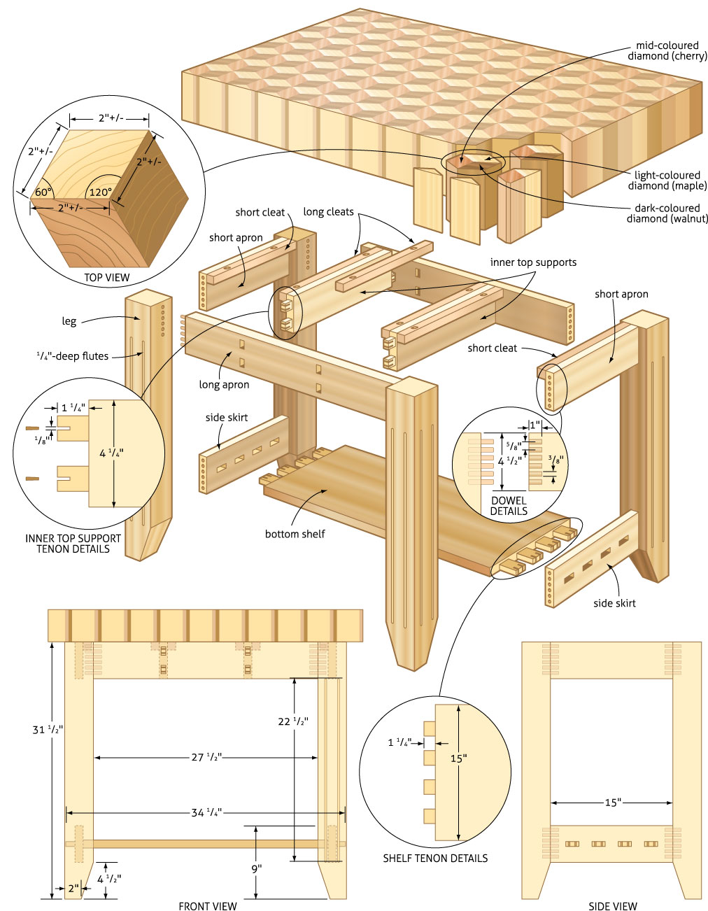 Butcher block island woodworking plans woodshop plans for Woodworking guide