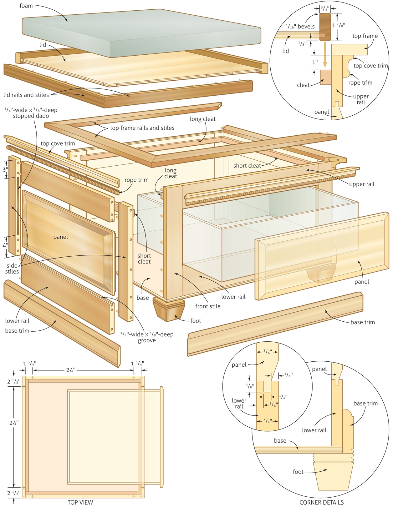 Plans For Coffee Table With Drawers