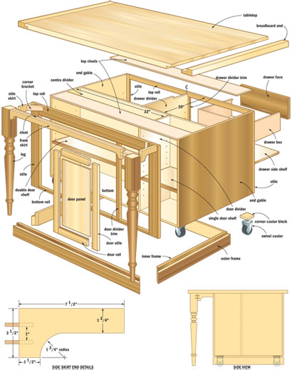 Kitchen island woodworking plans woodshop plans for Build kitchen island with cabinets