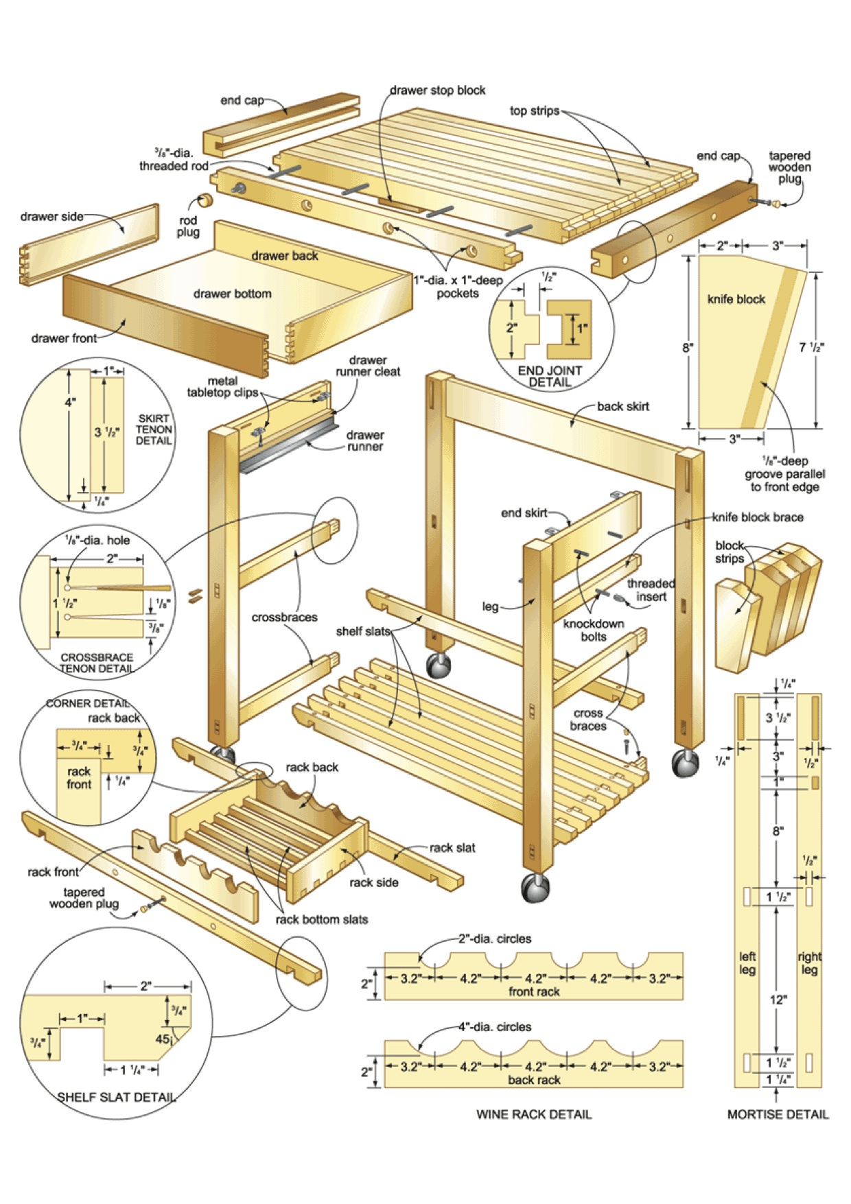 Butcher Block Island Woodworking Plans 2