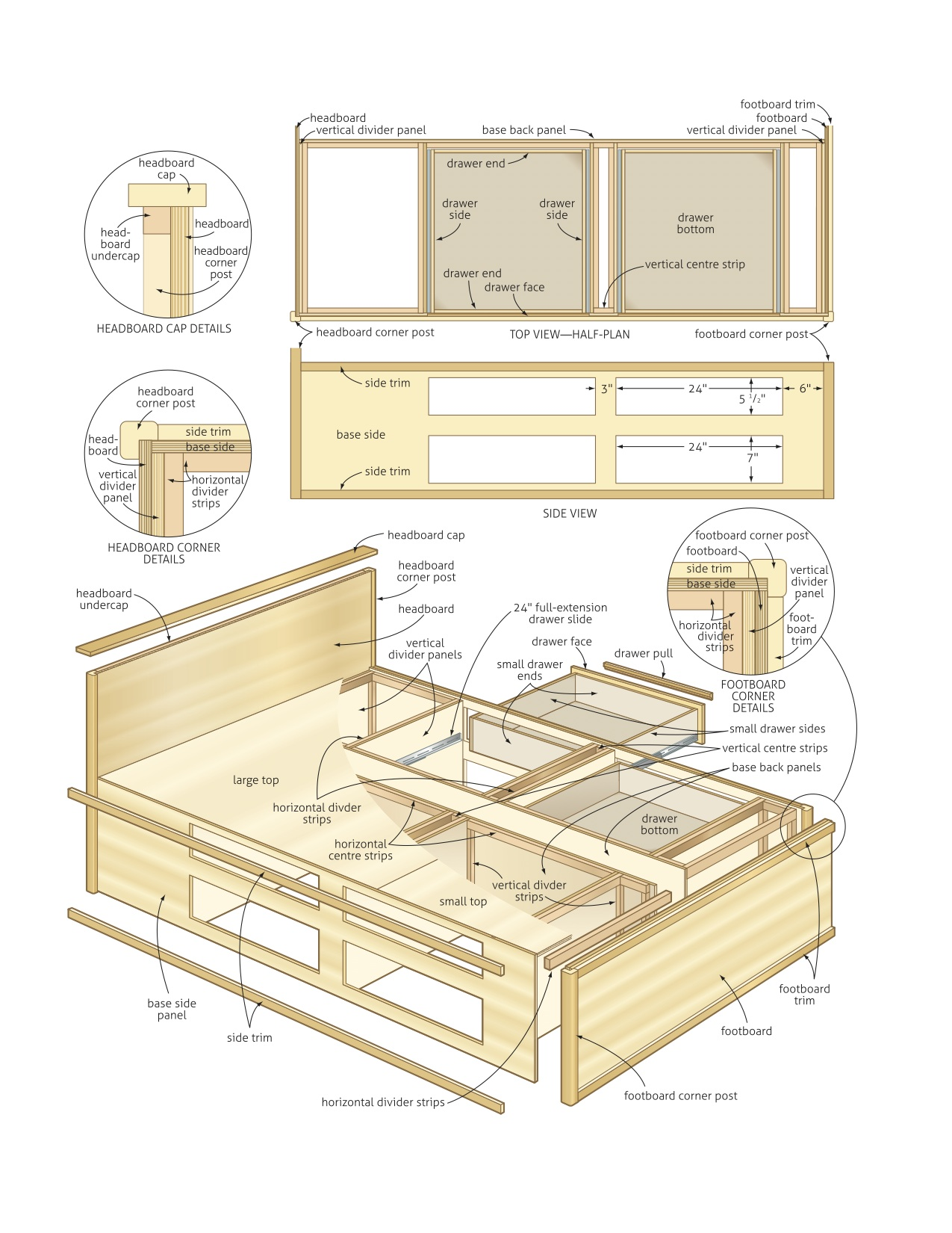 Platform bed with storage woodworking plans woodworktips for Frame plan