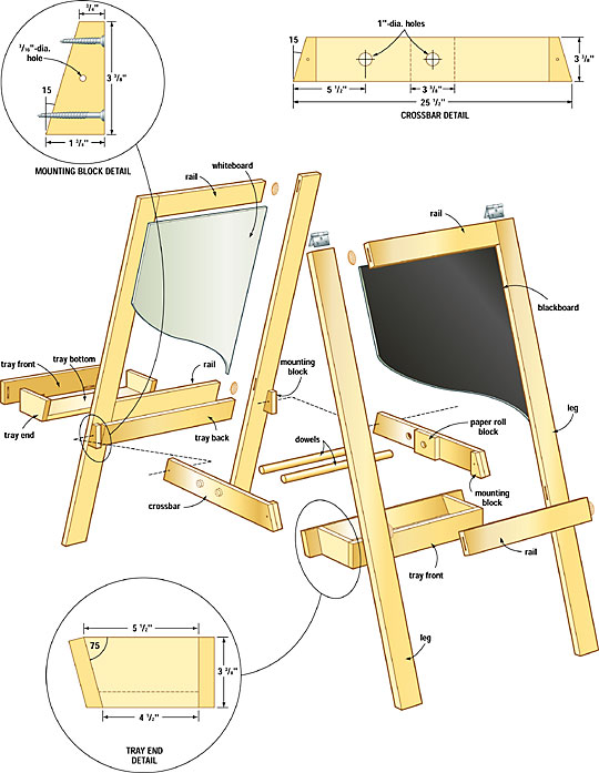 Woodworking plans for wood easel PDF Free Download
