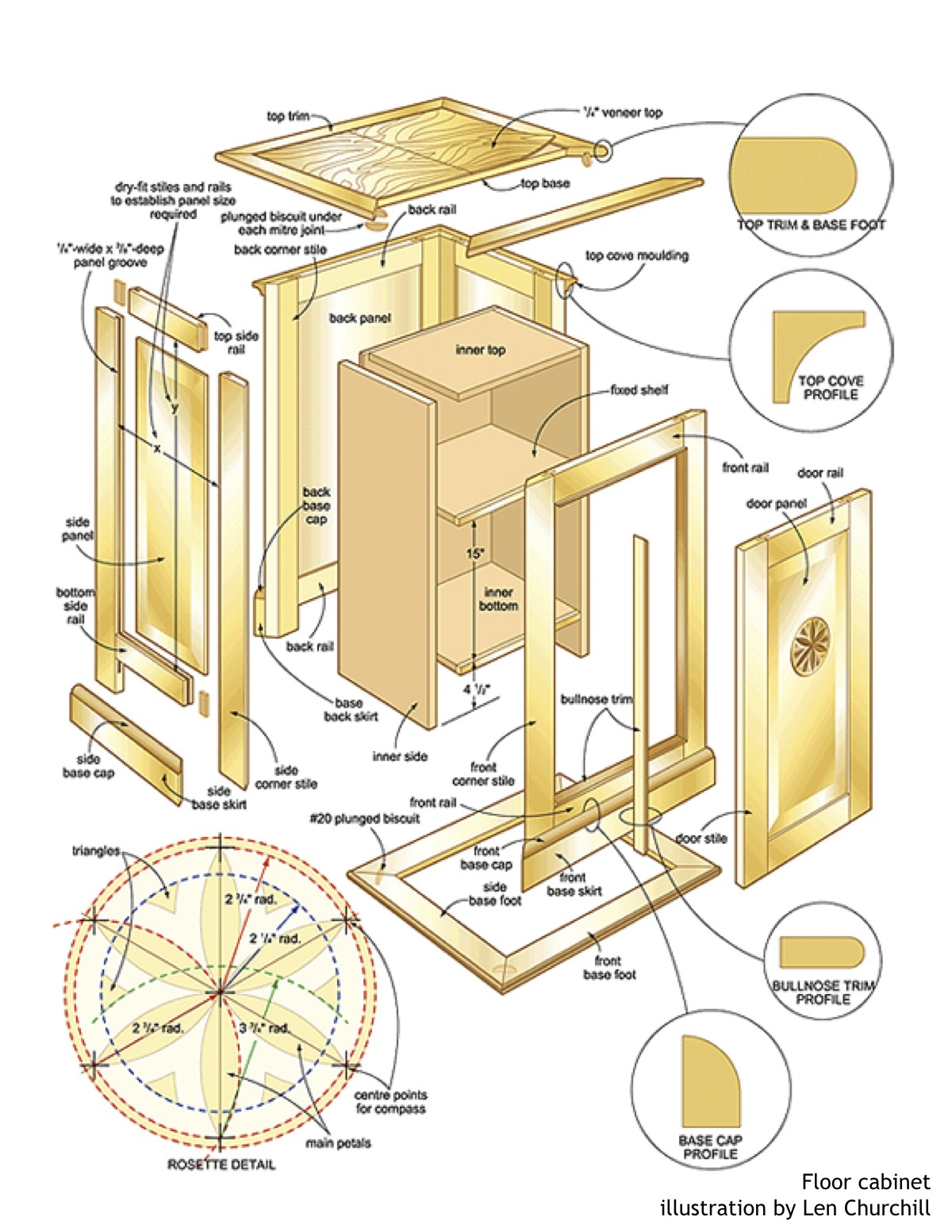 Free woodworking plans plansdownload Cabinets plans