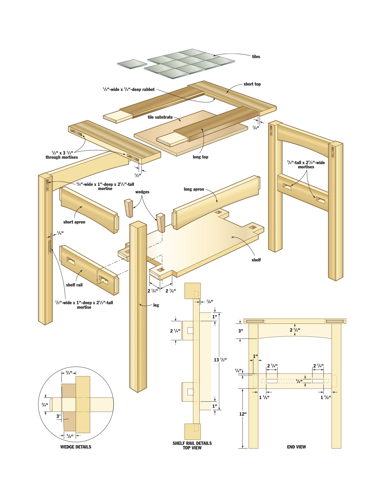 mission side table woodworking plans - WoodShop Plans