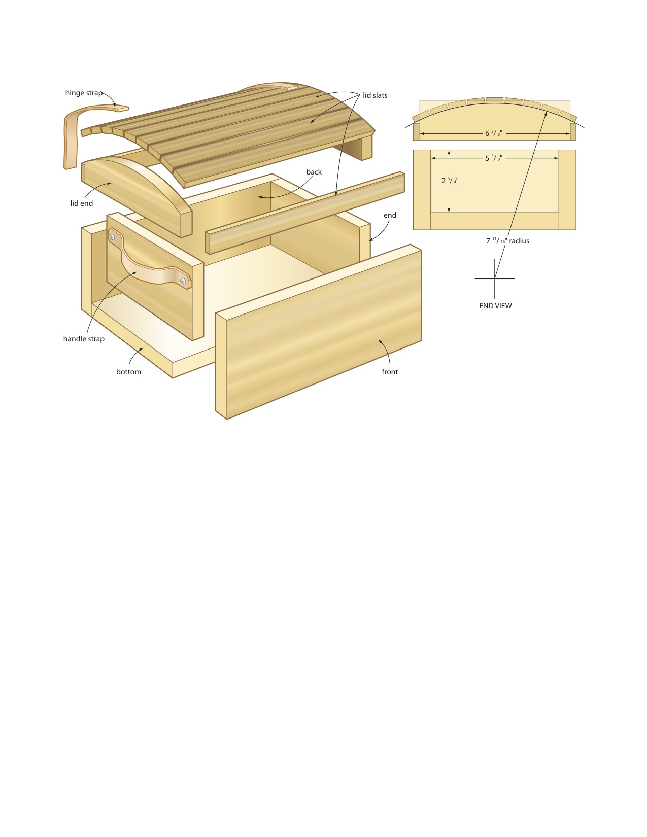 woodworking plans to make a chest