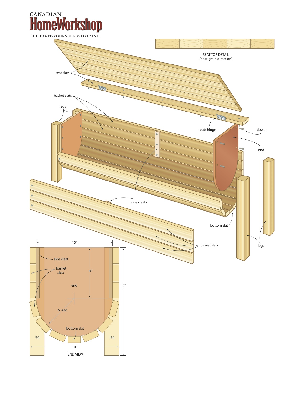 Woodworking plans storage pdf woodworking for Woodworking drawings