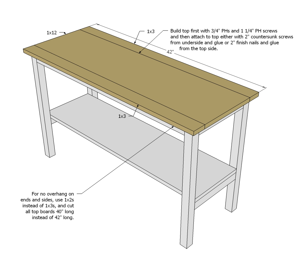 End table woodworking plans woodshop plans for Table woodworking plans
