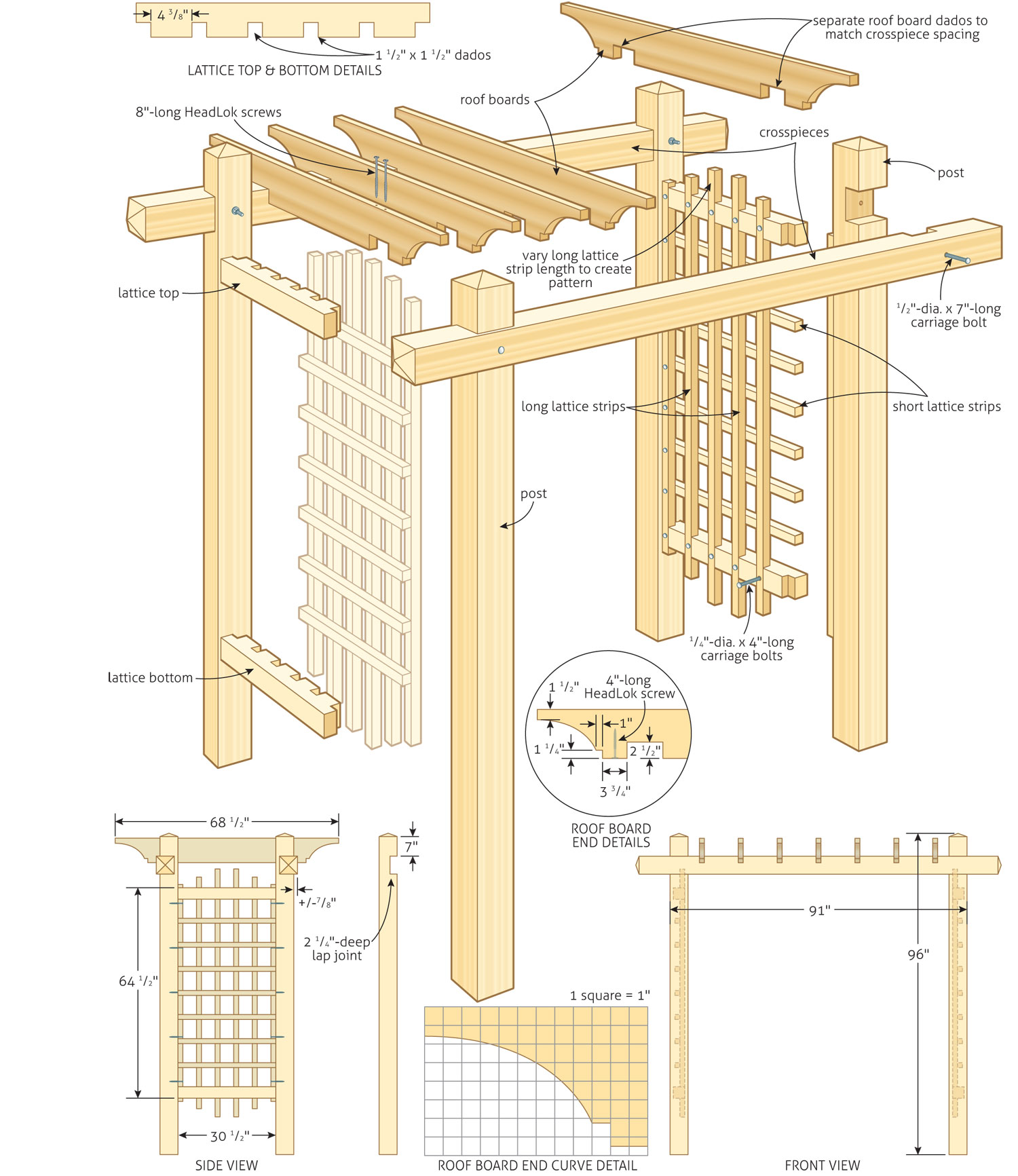 woodworking plans pergola