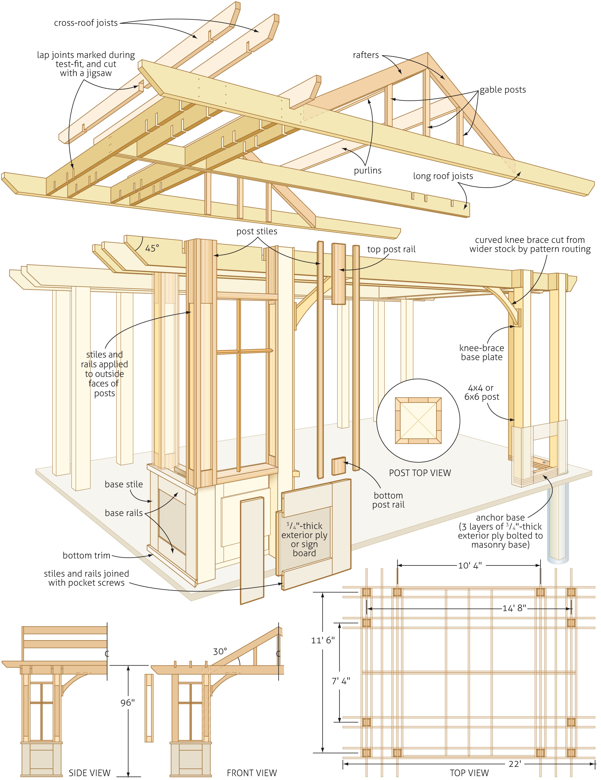 Download Pergola Woodworking Pdf Pergola Plans Family