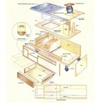 tablesaw and router workstation woodworking plans 2