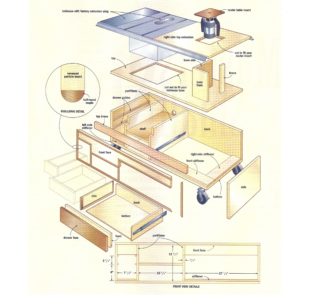 tablesaw and router workstation woodworking plans - WoodShop Plans
