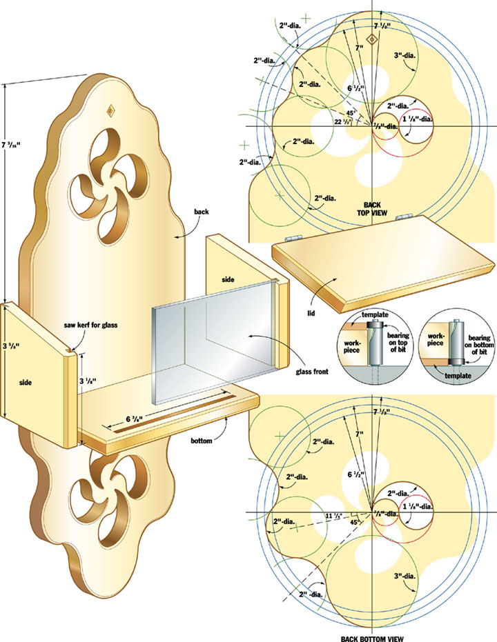 Woodworking plans for a box