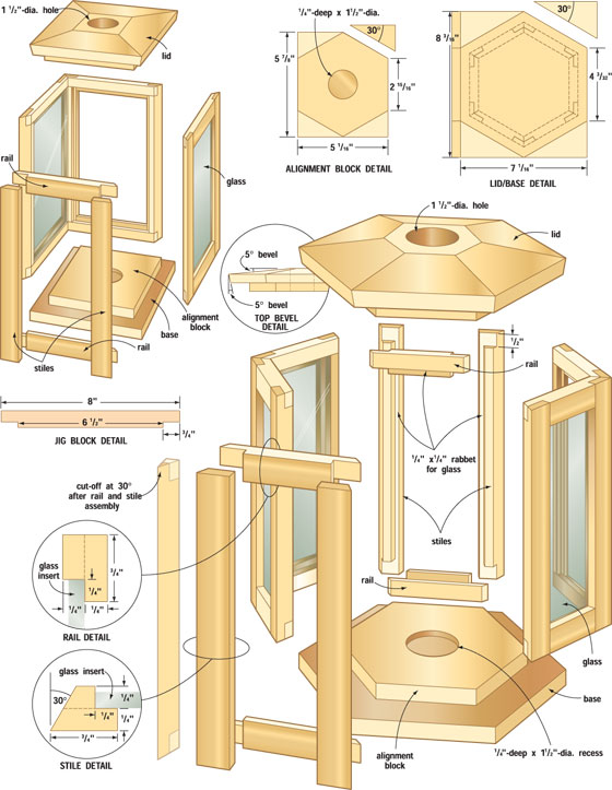 woodworking joints list | Woodworking Community