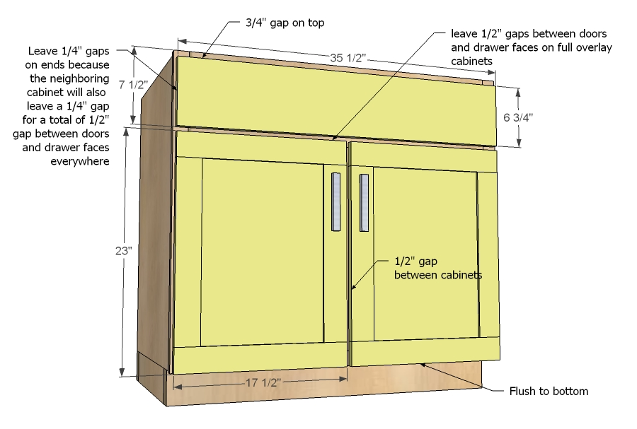 kitchen cabinet sink base woodworking plans woodshop plans - Kitchen Cabinet Dimensions Standard
