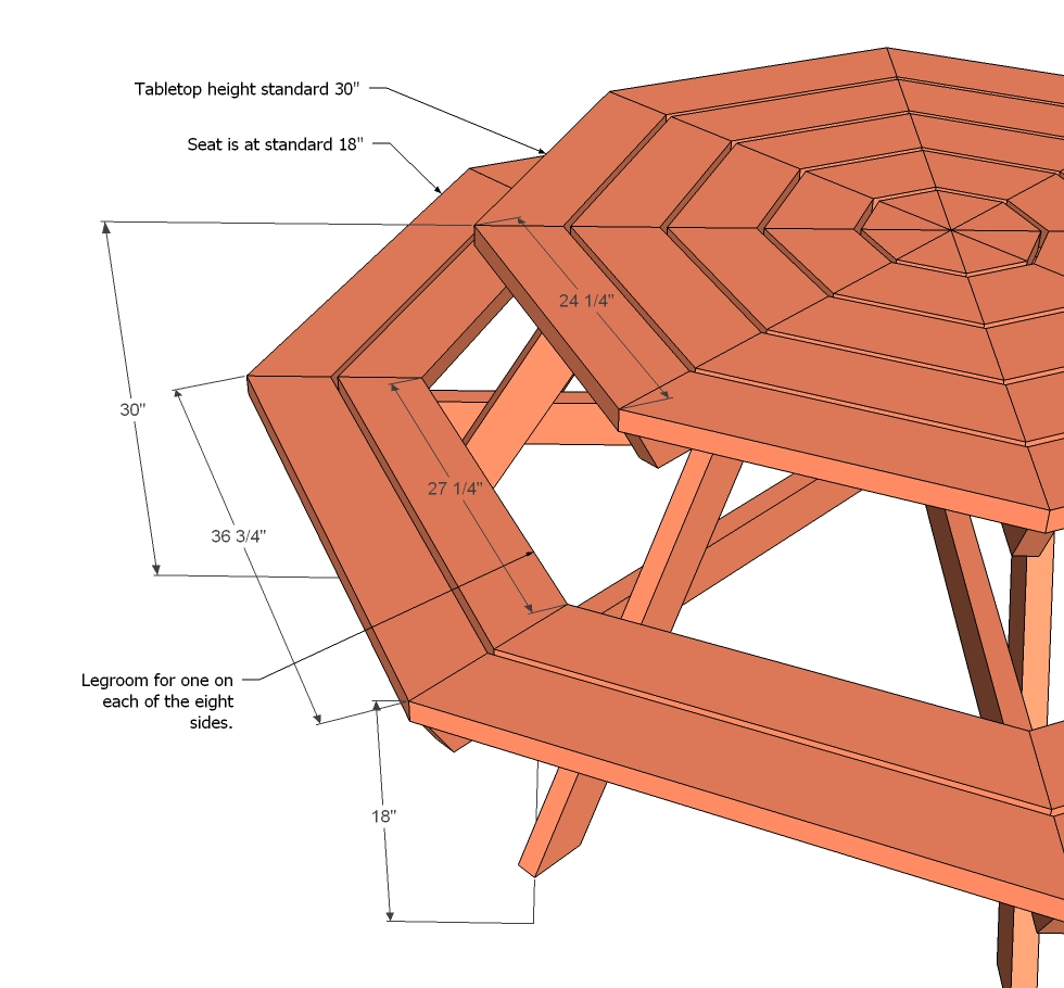 octagon picnic table woodworking plans - WoodShop Plans