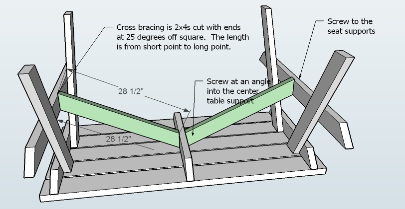 Picnic table woodworking plans woodshop plans for 8 picnic table plans